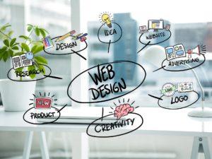 concetti sviluppo di un sito web